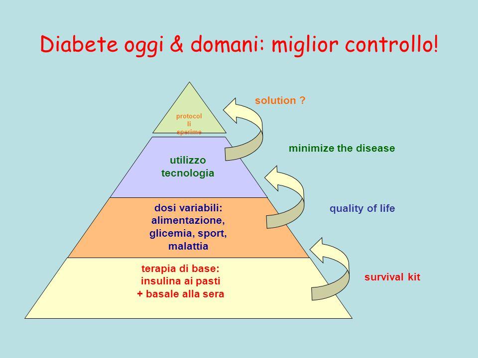Diabete oggi & domani: miglior controllo!