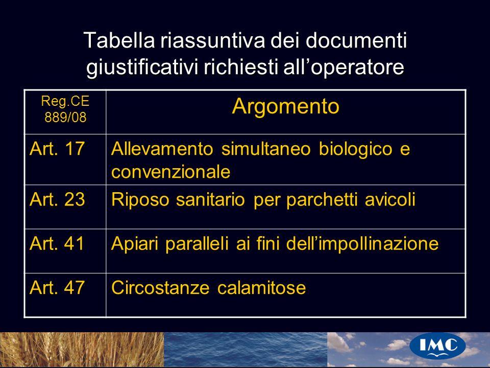 Tabella riassuntiva dei documenti giustificativi richiesti all'operatore