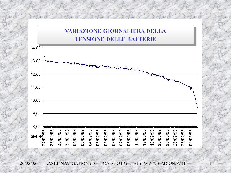 VARIAZIONE GIORNALIERA DELLA TENSIONE DELLE BATTERIE