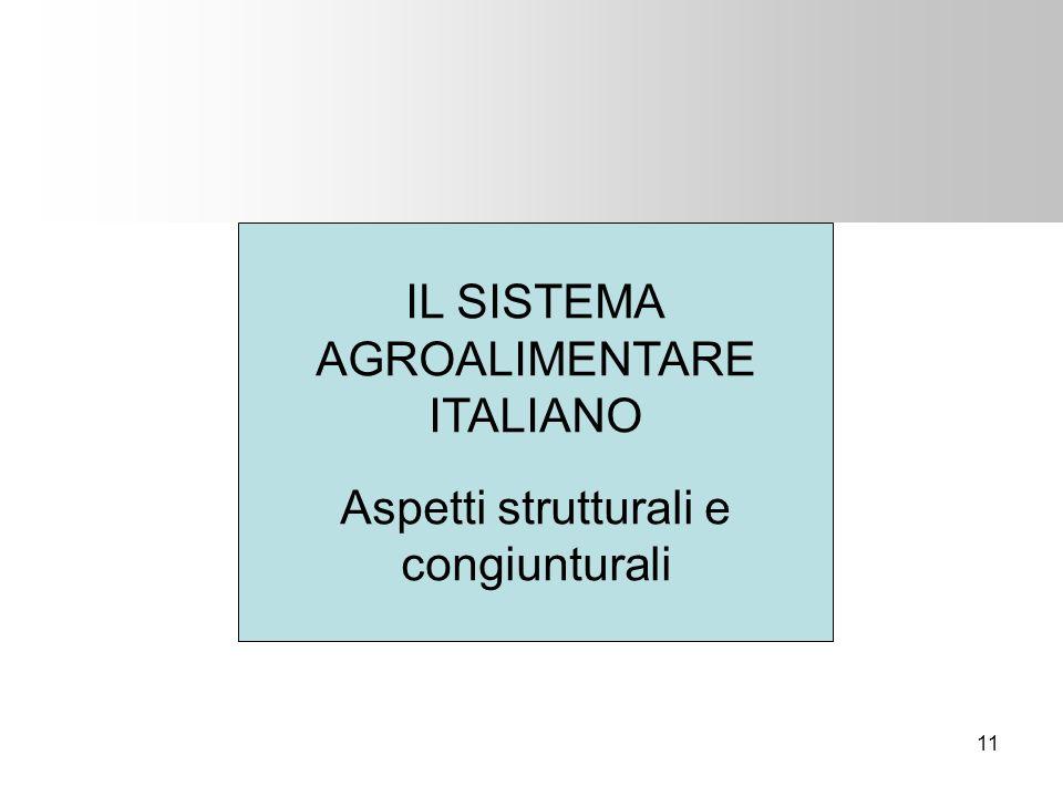 IL SISTEMA AGROALIMENTARE ITALIANO Aspetti strutturali e congiunturali