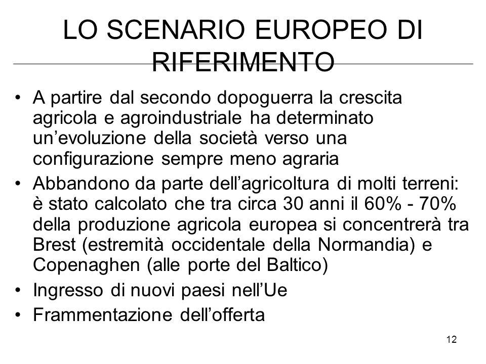 LO SCENARIO EUROPEO DI RIFERIMENTO