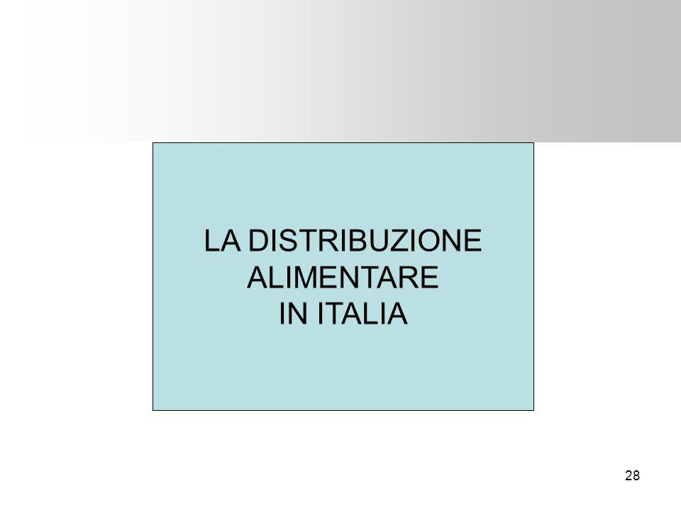 LA DISTRIBUZIONE ALIMENTARE IN ITALIA