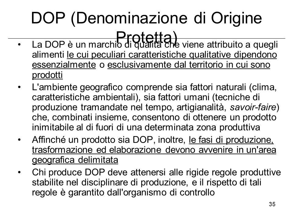 DOP (Denominazione di Origine Protetta)