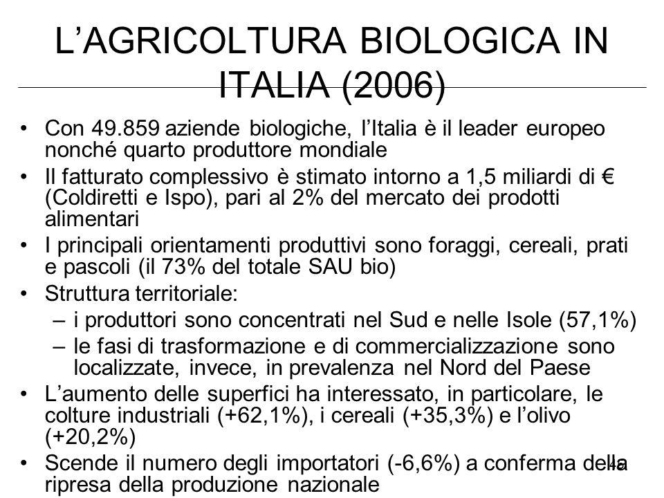 L'AGRICOLTURA BIOLOGICA IN ITALIA (2006)