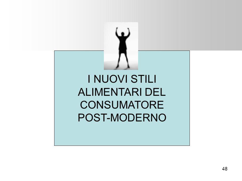I NUOVI STILI ALIMENTARI DEL CONSUMATORE POST-MODERNO