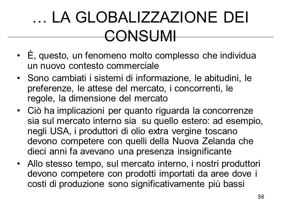 … LA GLOBALIZZAZIONE DEI CONSUMI