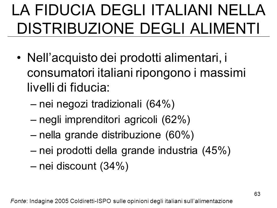 LA FIDUCIA DEGLI ITALIANI NELLA DISTRIBUZIONE DEGLI ALIMENTI