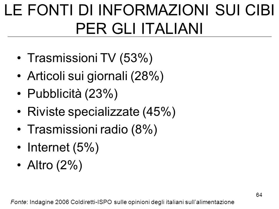 LE FONTI DI INFORMAZIONI SUI CIBI PER GLI ITALIANI