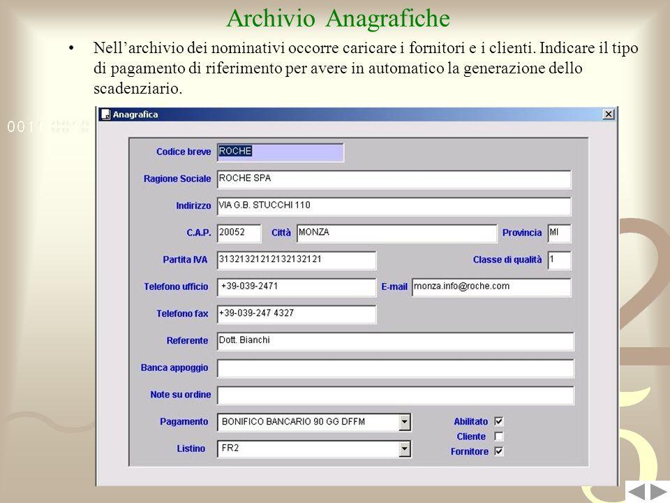 Archivio Anagrafiche