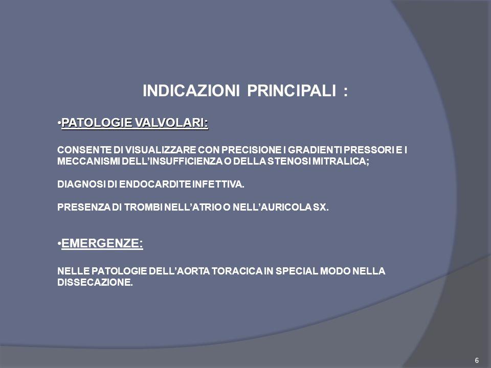INDICAZIONI PRINCIPALI :