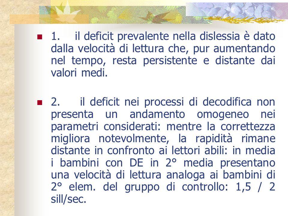 1. il deficit prevalente nella dislessia è dato dalla velocità di lettura che, pur aumentando nel tempo, resta persistente e distante dai valori medi.