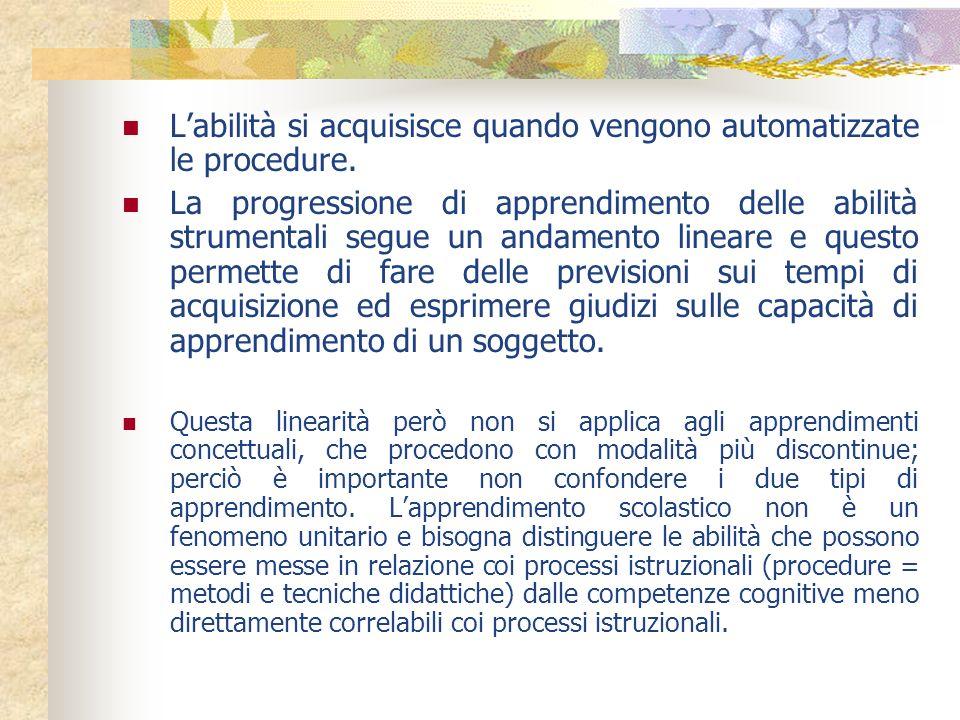 L'abilità si acquisisce quando vengono automatizzate le procedure.