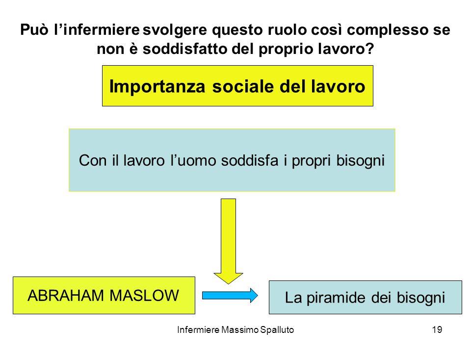 Importanza sociale del lavoro