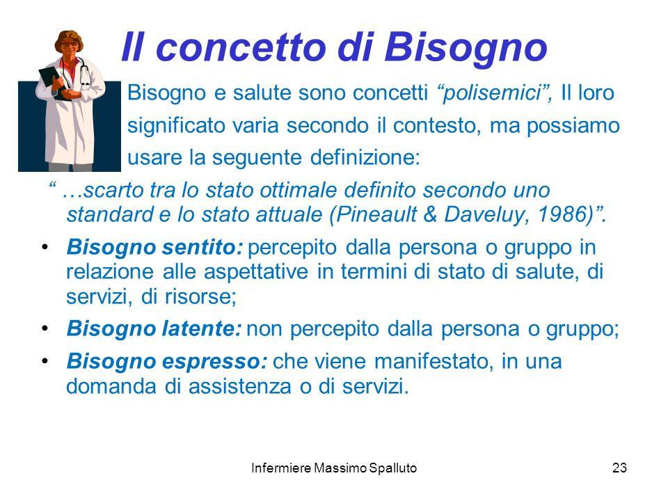 Infermiere Massimo Spalluto