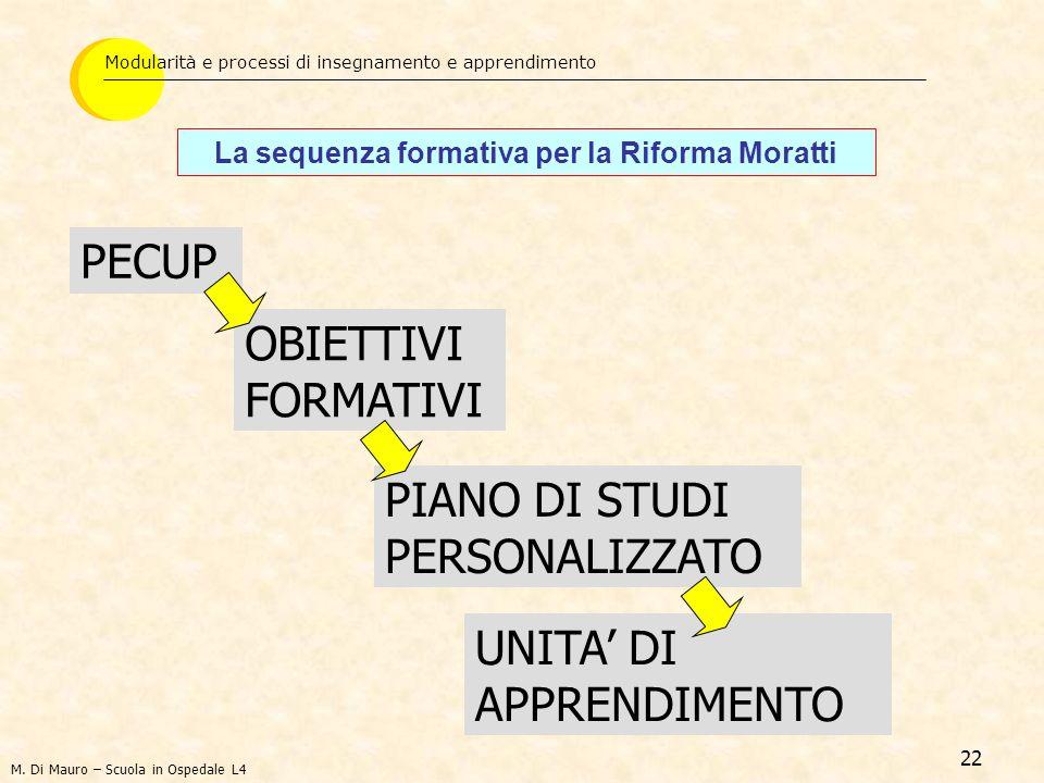 La sequenza formativa per la Riforma Moratti