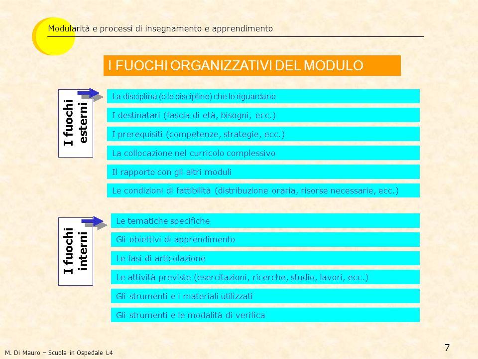 I FUOCHI ORGANIZZATIVI DEL MODULO