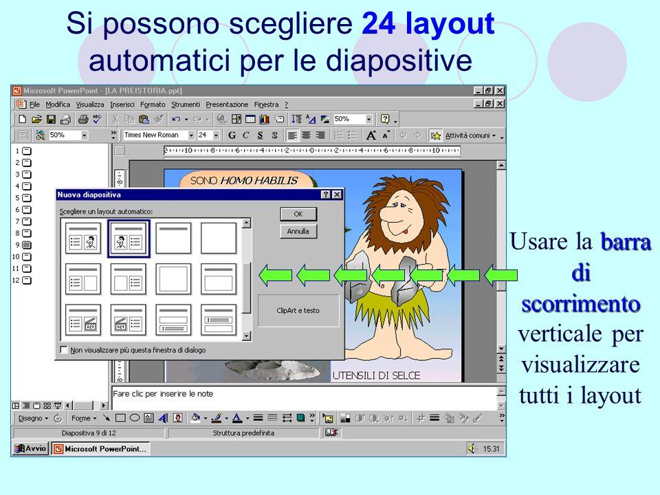 Si possono scegliere 24 layout automatici per le diapositive