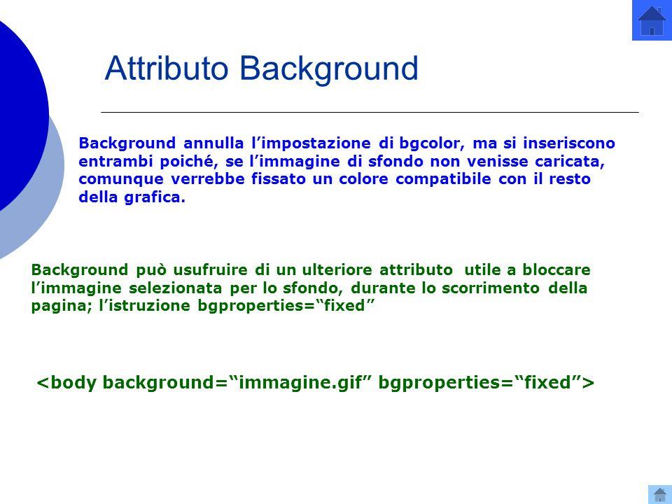 Attributo Background