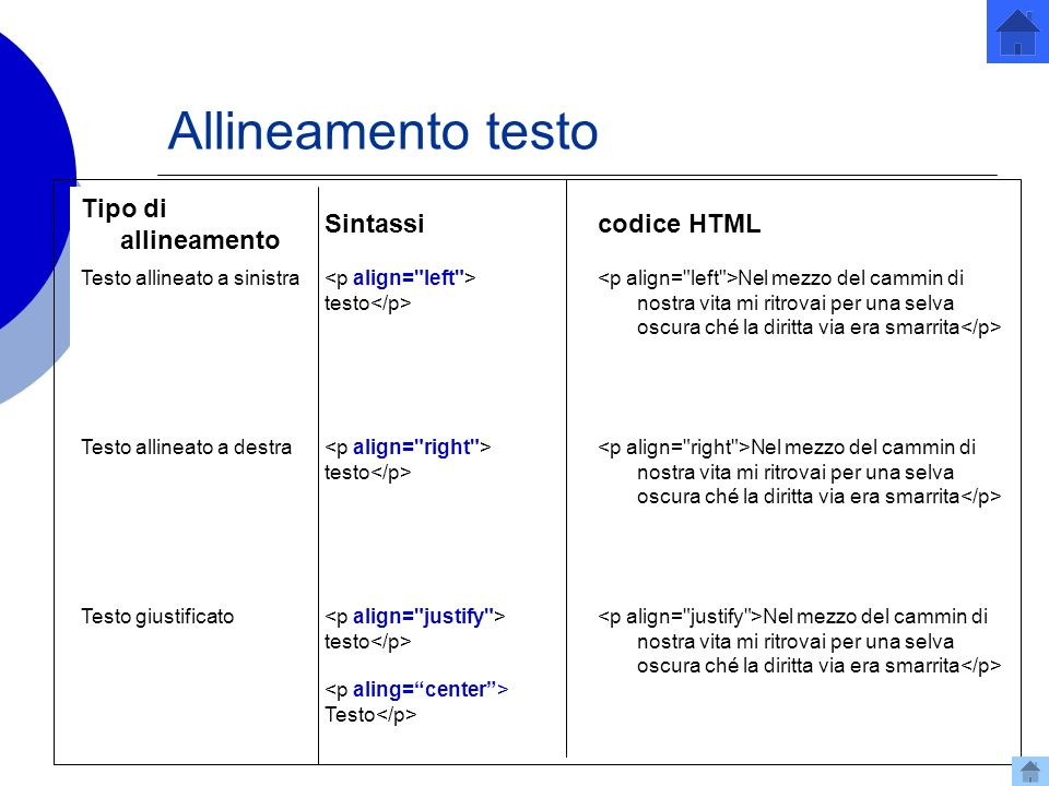 Allineamento testo Tipo di allineamento Sintassi codice HTML