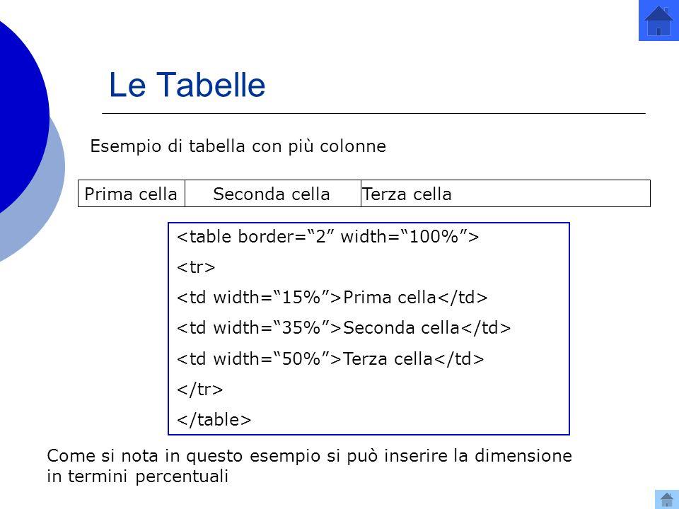 Le Tabelle Esempio di tabella con più colonne Prima cella