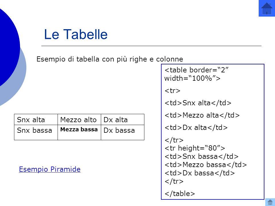 Le Tabelle Esempio di tabella con più righe e colonne