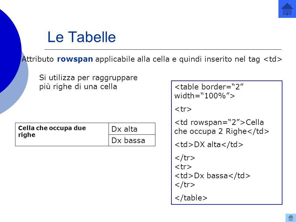 Le Tabelle Attributo rowspan applicabile alla cella e quindi inserito nel tag <td> Si utilizza per raggruppare più righe di una cella.