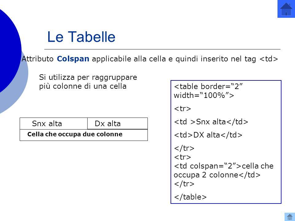 Le Tabelle Attributo Colspan applicabile alla cella e quindi inserito nel tag <td> Si utilizza per raggruppare più colonne di una cella.