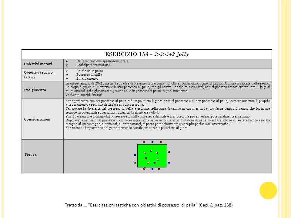 ESERCIZIO 158 – 5>5>5+2 jolly