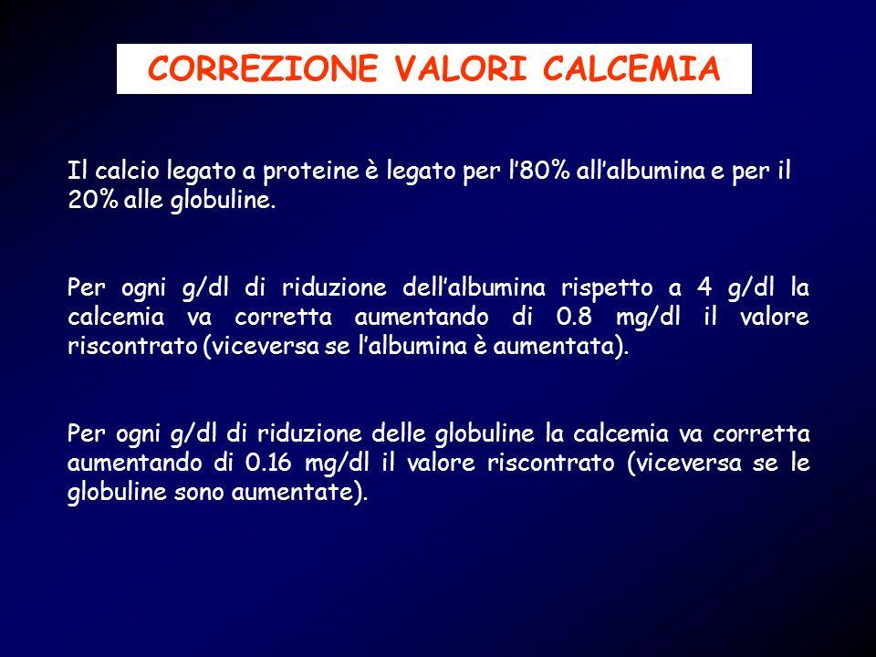 CORREZIONE VALORI CALCEMIA
