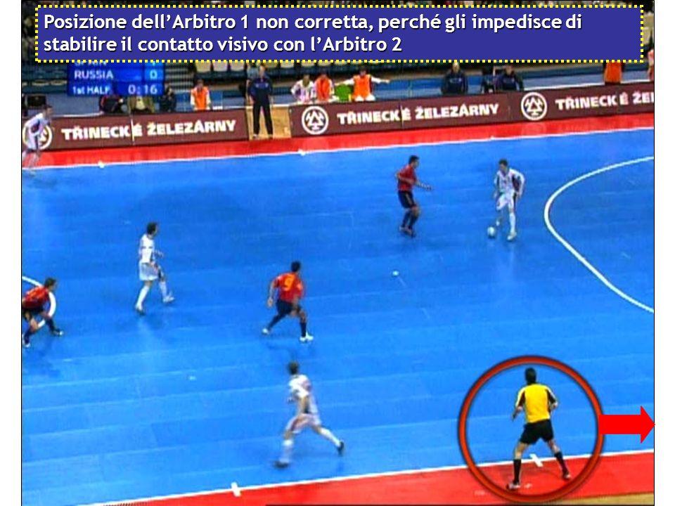 Posizione dell'Arbitro 1 non corretta, perché gli impedisce di stabilire il contatto visivo con l'Arbitro 2