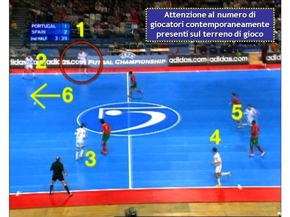 Attenzione al numero di giocatori contemporaneamente presenti sul terreno di gioco