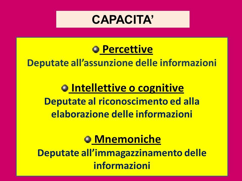 Intellettive o cognitive