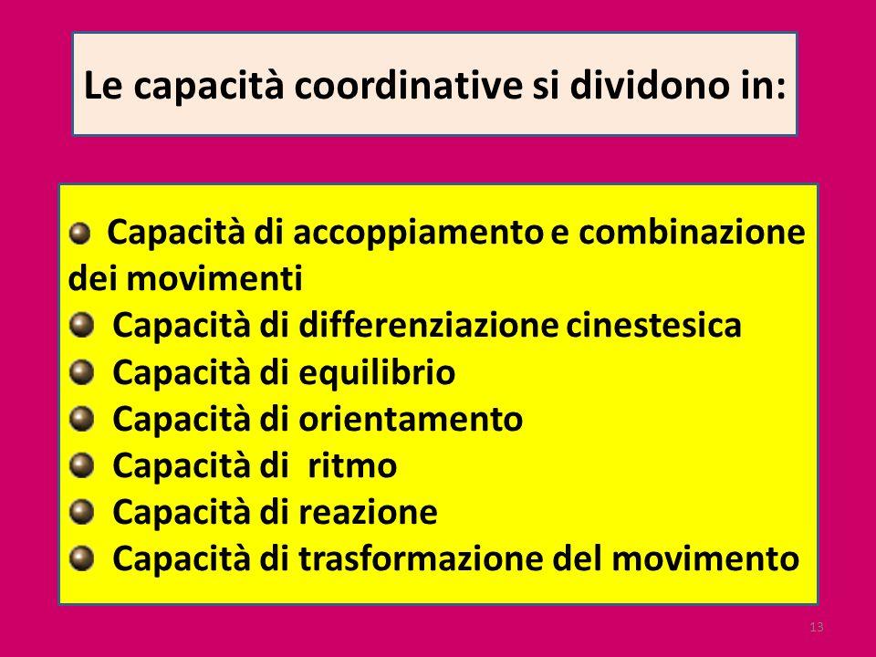 Le capacità coordinative si dividono in: