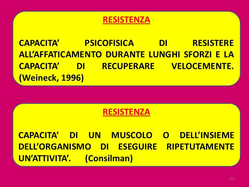 RESISTENZA CAPACITA' PSICOFISICA DI RESISTERE ALL'AFFATICAMENTO DURANTE LUNGHI SFORZI E LA CAPACITA' DI RECUPERARE VELOCEMENTE. (Weineck, 1996)