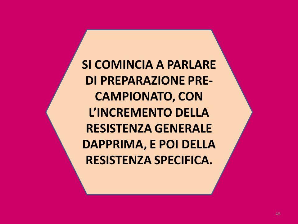 SI COMINCIA A PARLARE DI PREPARAZIONE PRE-CAMPIONATO, CON L'INCREMENTO DELLA RESISTENZA GENERALE DAPPRIMA, E POI DELLA RESISTENZA SPECIFICA.