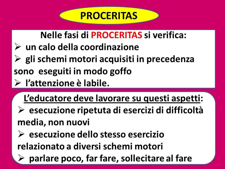 PROCERITAS Nelle fasi di PROCERITAS si verifica: