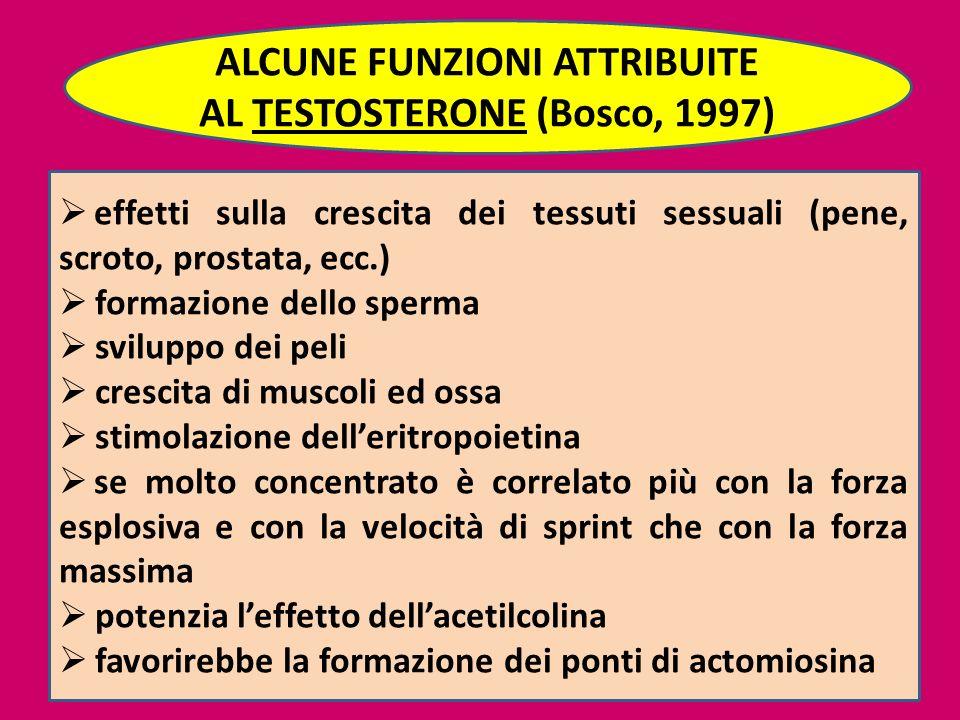 ALCUNE FUNZIONI ATTRIBUITE AL TESTOSTERONE (Bosco, 1997)