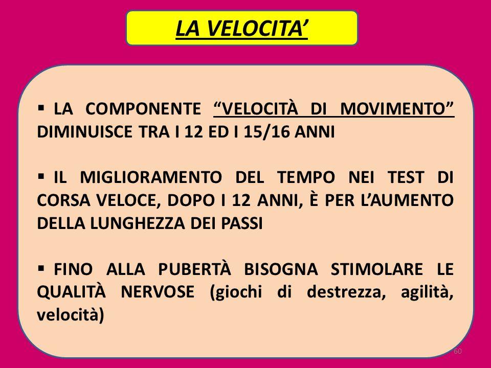LA VELOCITA' LA COMPONENTE VELOCITÀ DI MOVIMENTO DIMINUISCE TRA I 12 ED I 15/16 ANNI.