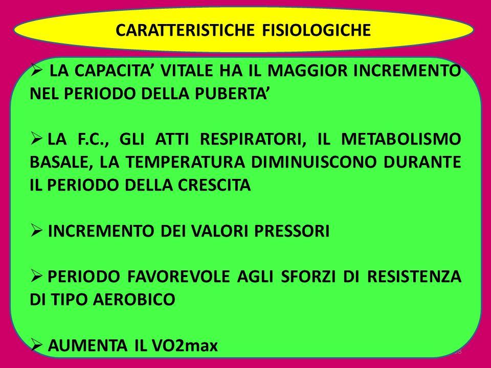 CARATTERISTICHE FISIOLOGICHE