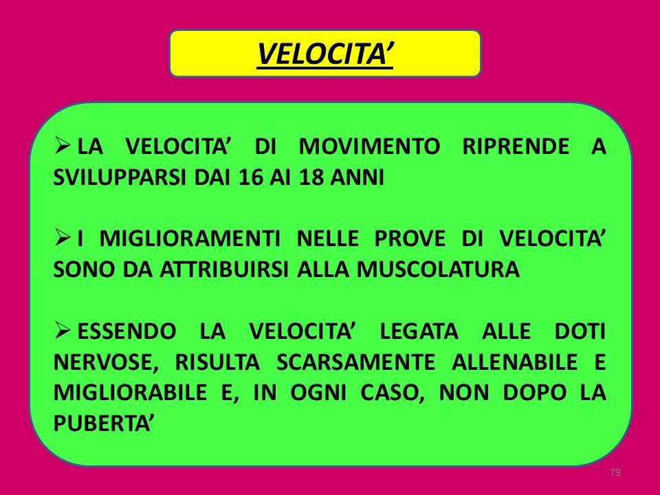 VELOCITA' LA VELOCITA' DI MOVIMENTO RIPRENDE A SVILUPPARSI DAI 16 AI 18 ANNI.