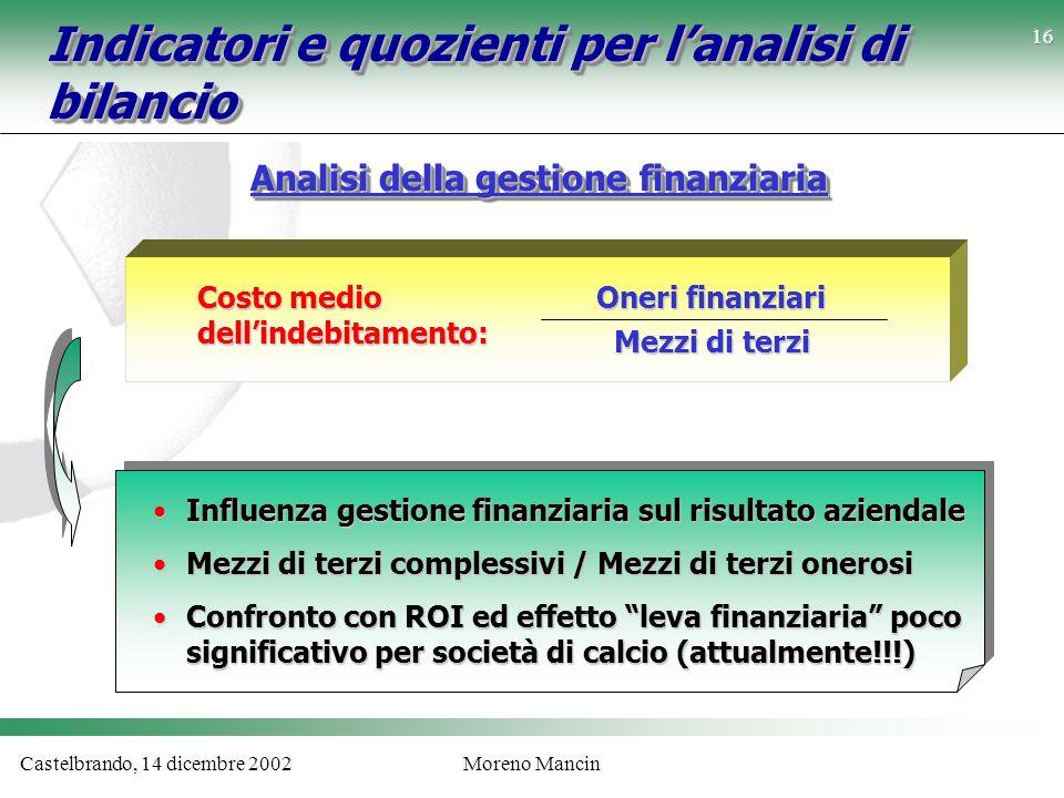 Indicatori e quozienti per l'analisi di bilancio