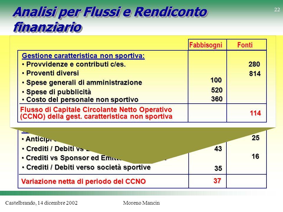 Riclassificazione e analisi di bilancio delle societ di calcio ppt video online scaricare - Crediti diversi in bilancio ...