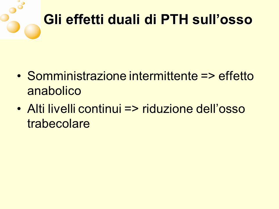 Gli effetti duali di PTH sull'osso