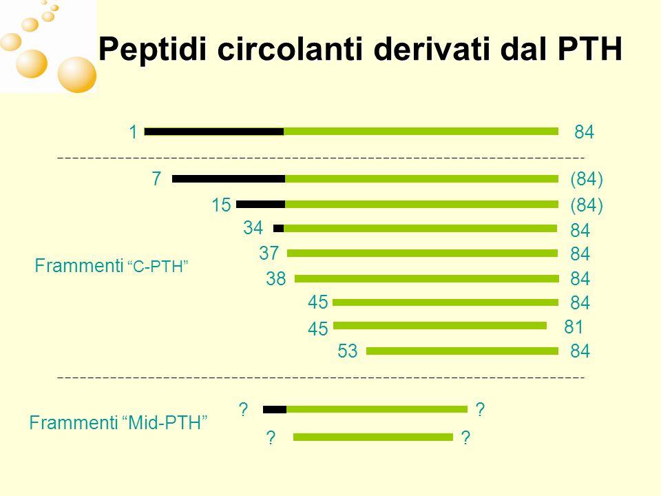 Peptidi circolanti derivati dal PTH
