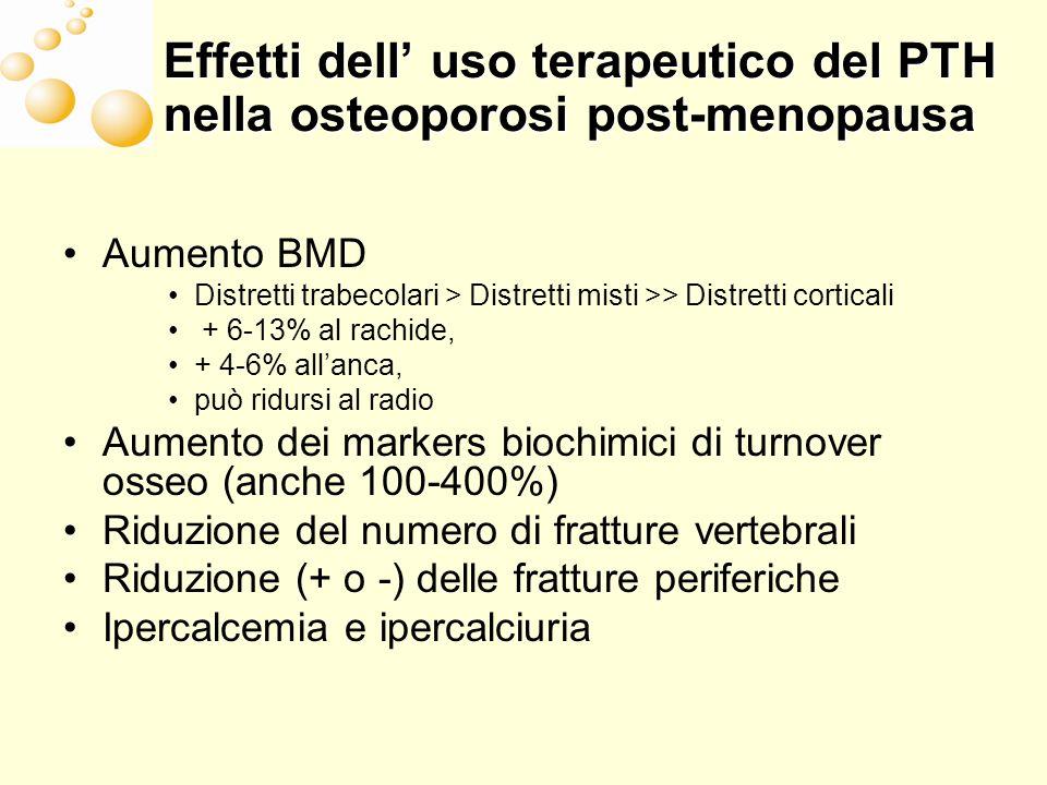 Effetti dell' uso terapeutico del PTH nella osteoporosi post-menopausa
