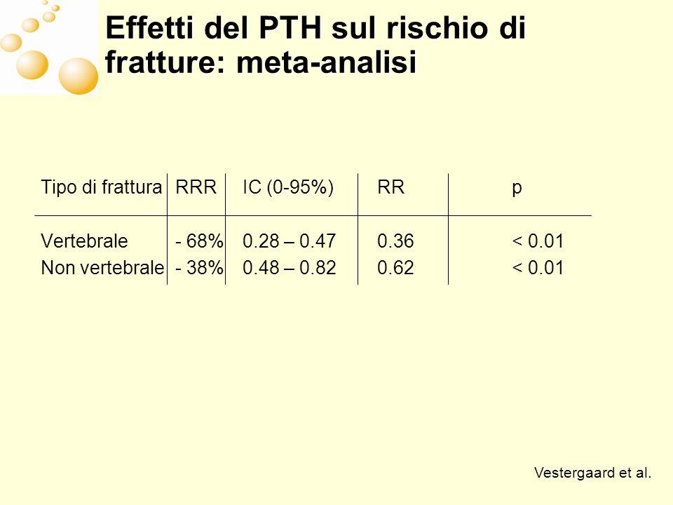 Effetti del PTH sul rischio di fratture: meta-analisi