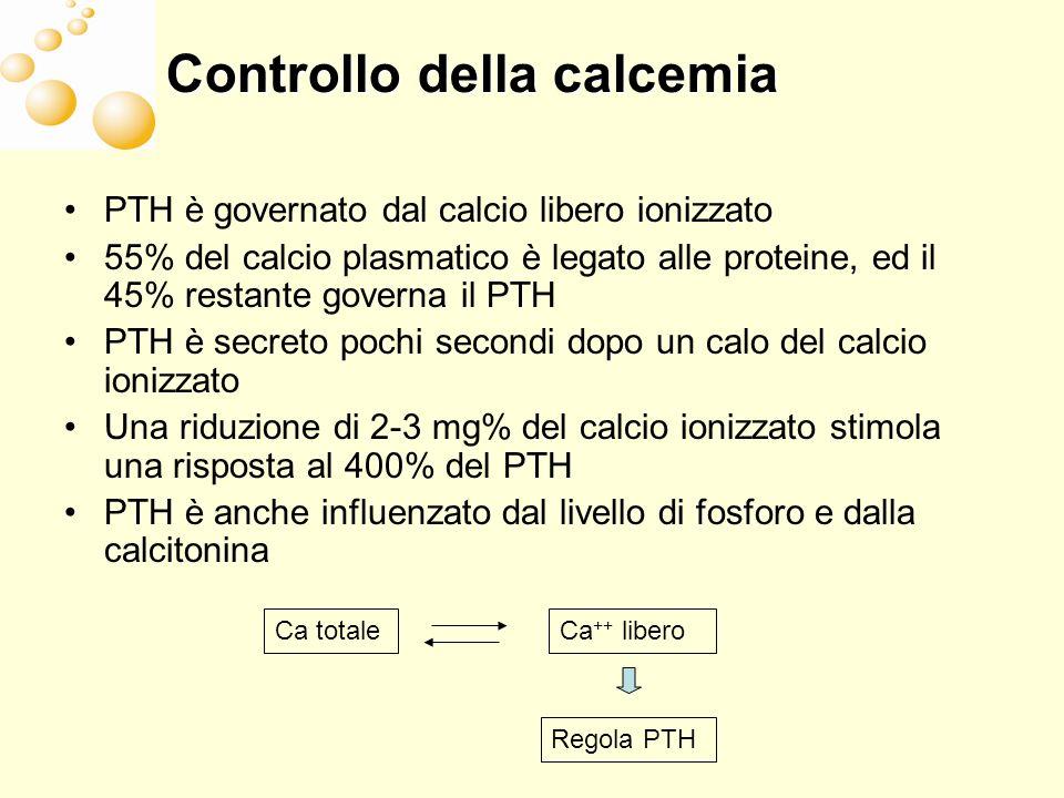 Controllo della calcemia