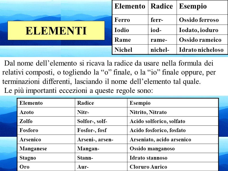 ELEMENTI Elemento Radice Esempio