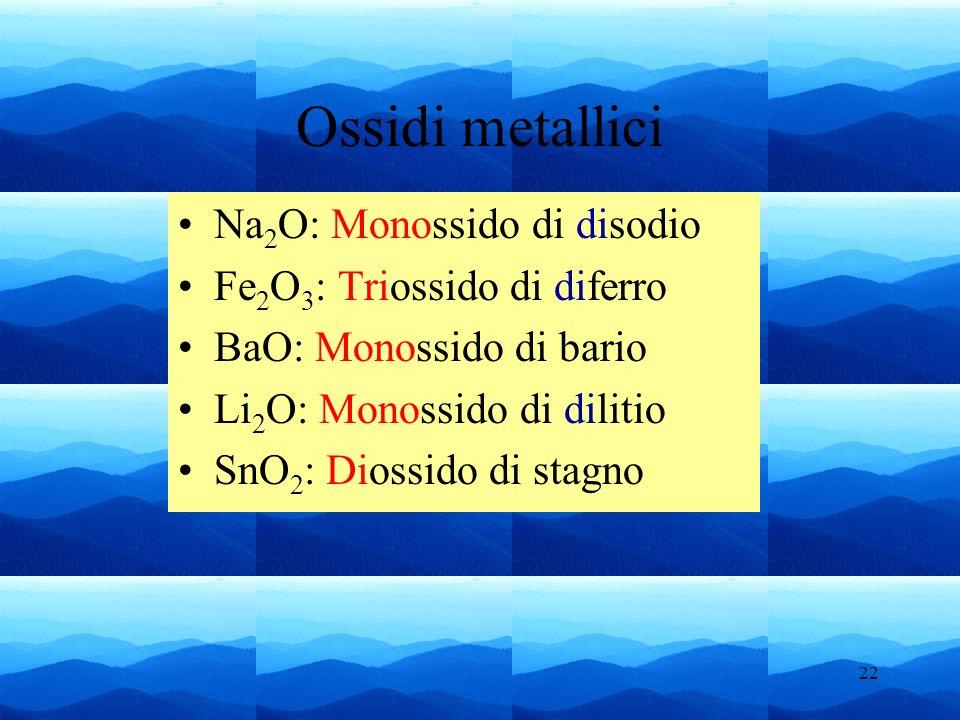 Ossidi metallici Na2O: Monossido di disodio