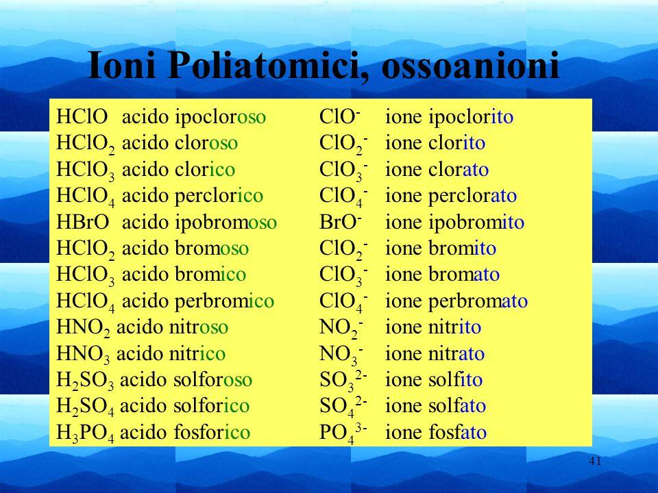 Ioni Poliatomici, ossoanioni
